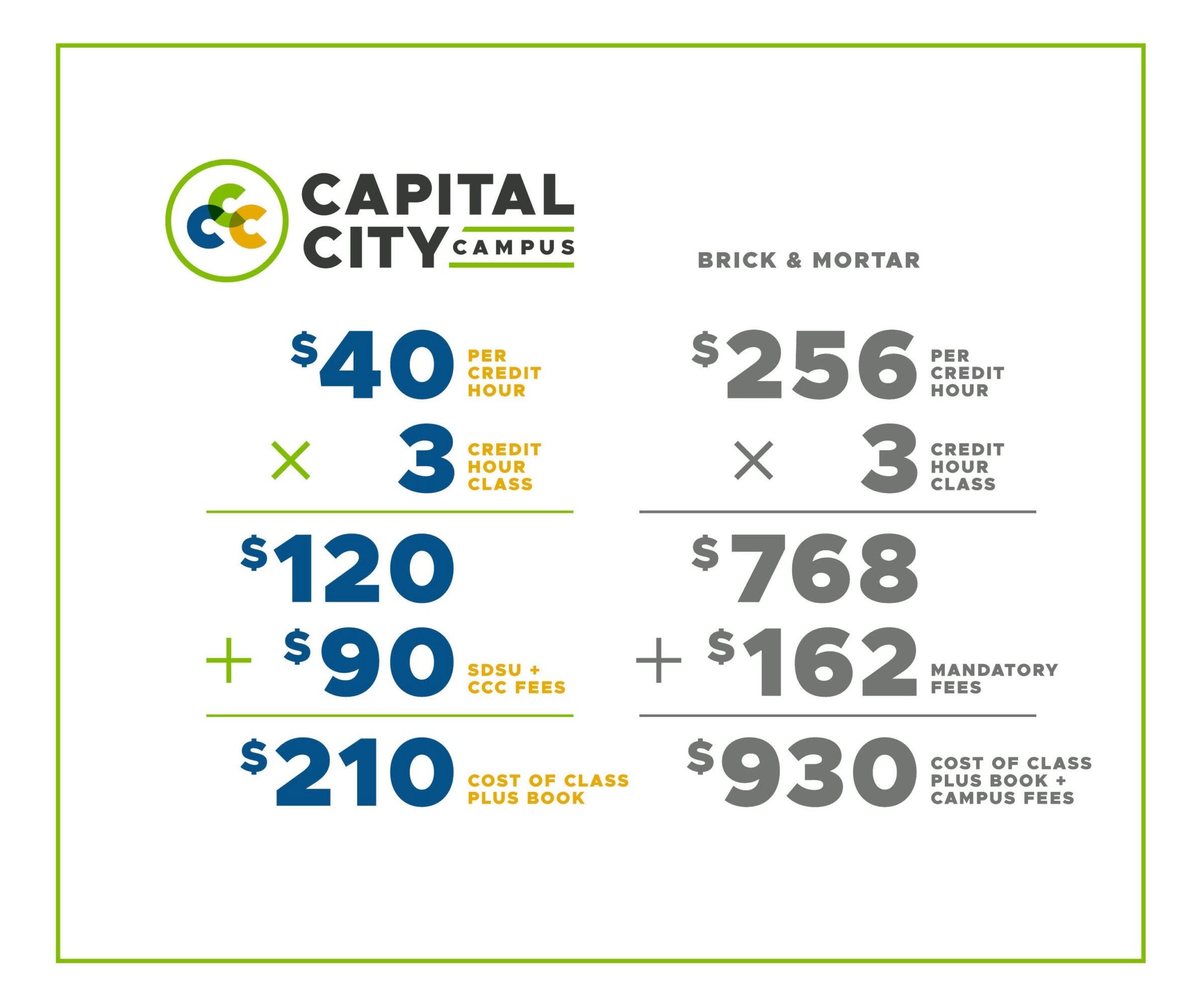 $40 per credit hour at CCC